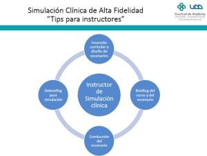 Polidíptico simulación clínica