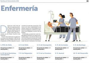 ranking enfermería
