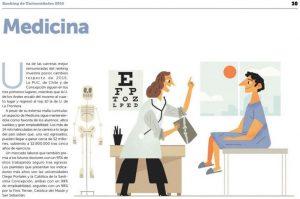 ranking medicina