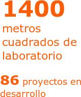 m2 de lab. proyectos en desarrollo a nov-2017
