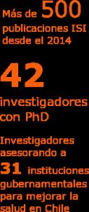 publicaciones, PHD, asesoriamiento a nov-2017