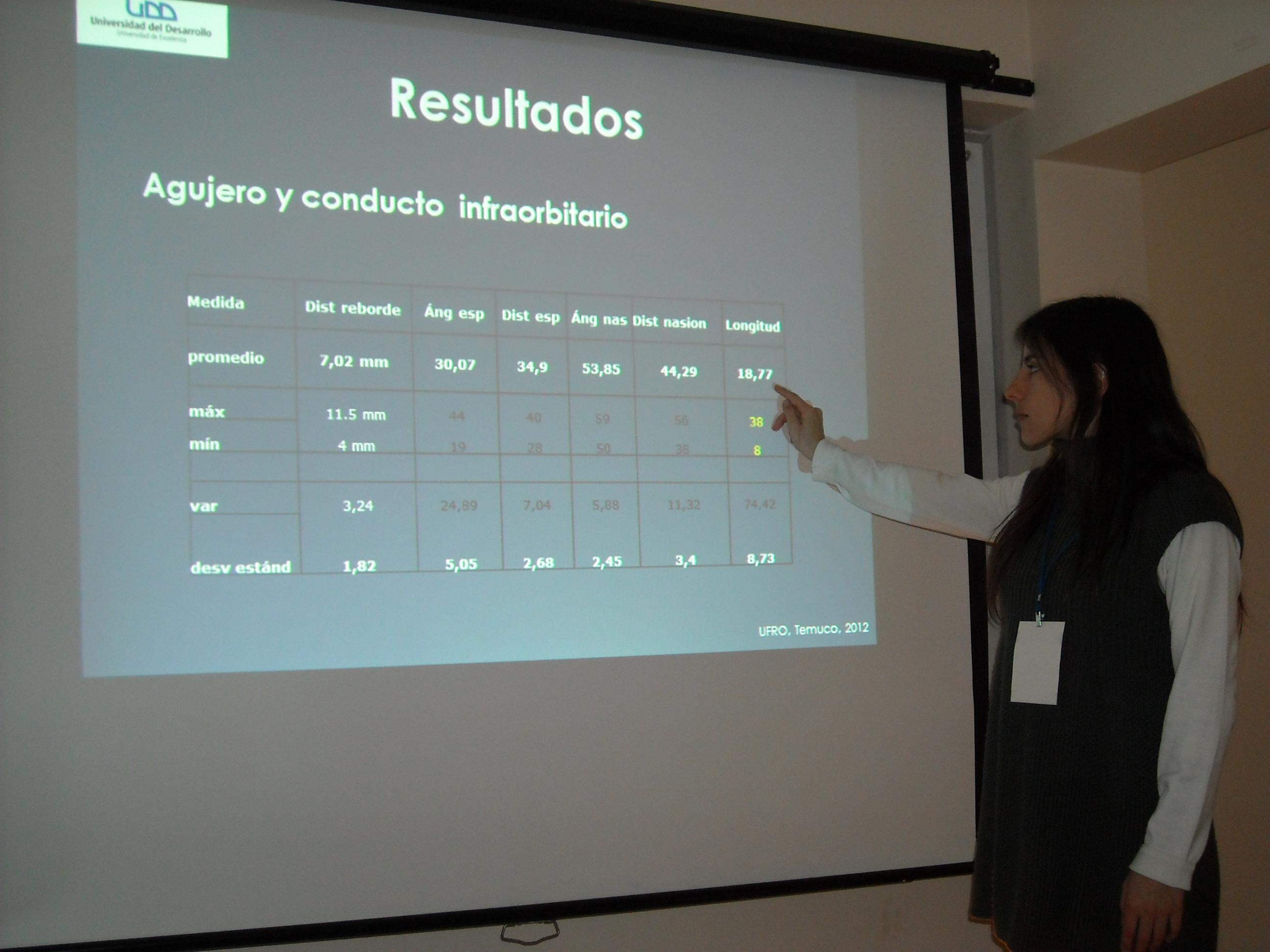 Udd: Estudiantes Participan En CONADEO